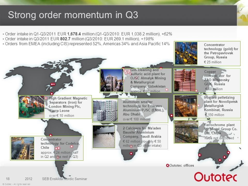 © Outotec - All rights reserved 2012SEB Enskilda Nordic Seminar18 Strong order momentum in Q3 Outotec offices Concentrator technology (gold) for the P