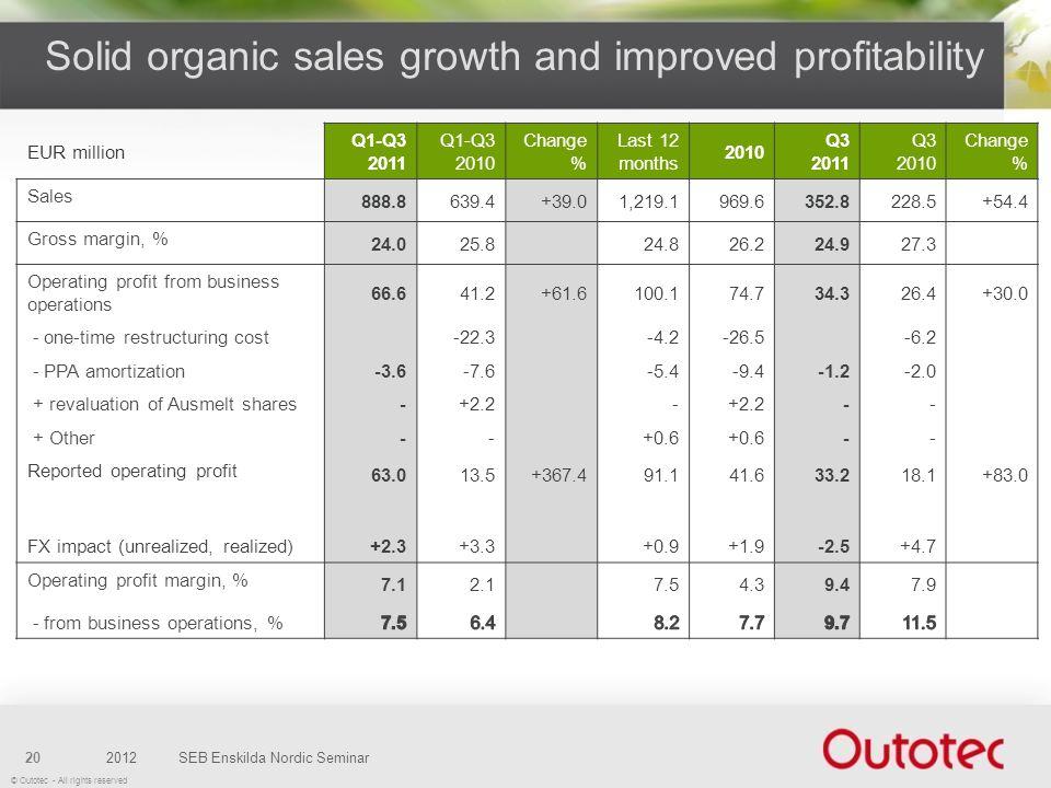© Outotec - All rights reserved 2012SEB Enskilda Nordic Seminar20 Solid organic sales growth and improved profitability EUR million Q1-Q3 2011 Q1-Q3 2