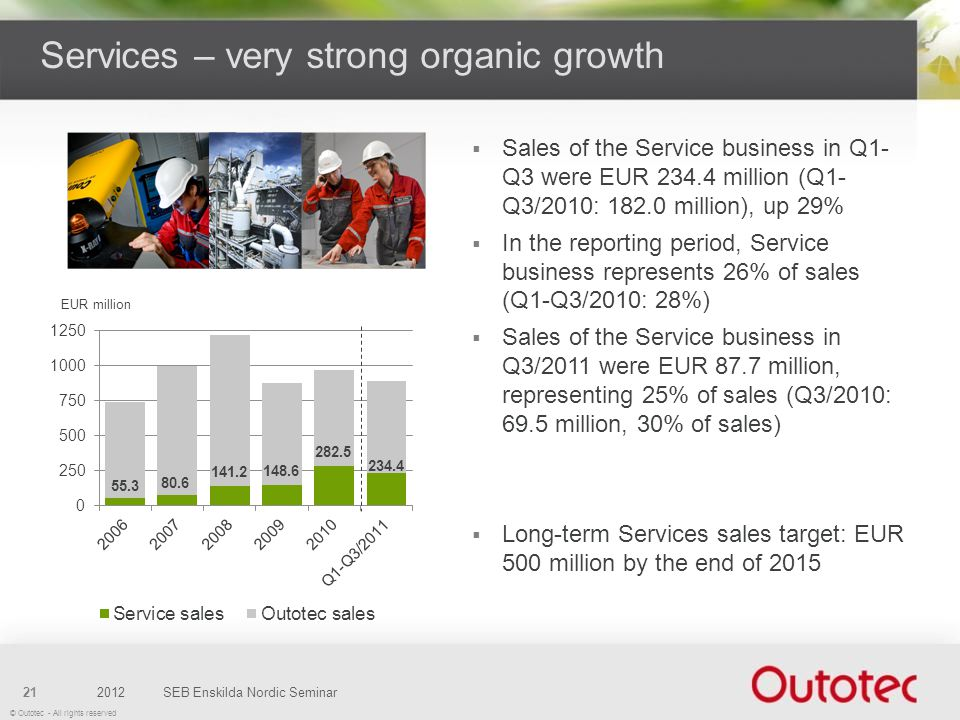 © Outotec - All rights reserved 2012SEB Enskilda Nordic Seminar21 Services – very strong organic growth EUR million Sales of the Service business in Q