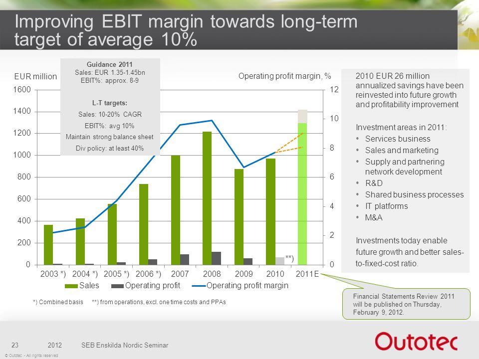 © Outotec - All rights reserved Improving EBIT margin towards long-term target of average 10% 2012SEB Enskilda Nordic Seminar23 Guidance 2011 Sales: E