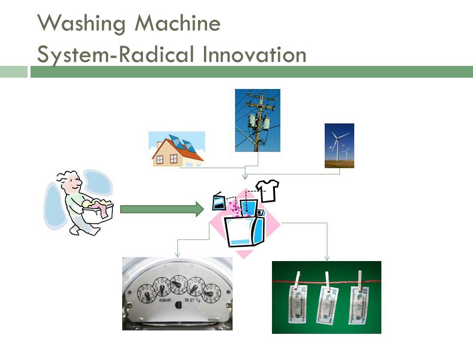 Washing Machine System-Radical Innovation