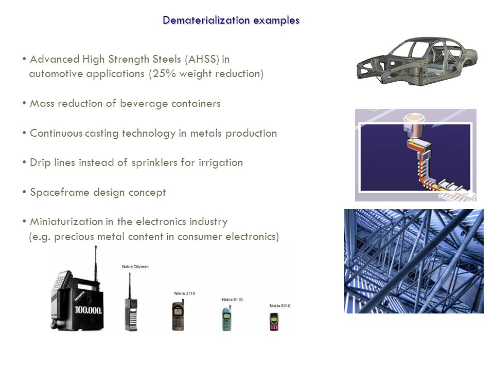 Material substitution examples Steel, aluminum, magnesium, composites in automotive Steel, concrete, timber in construction Glass, steel, aluminum, plastics, paper in packaging CFCs instead of ammonia, chloromethane, sulfur dioxide MTBE instead of lead (TEL) as antiknock in fuels Bio-based plastics versus petroleum-based plastics Lead-based solder versus lead-free solder