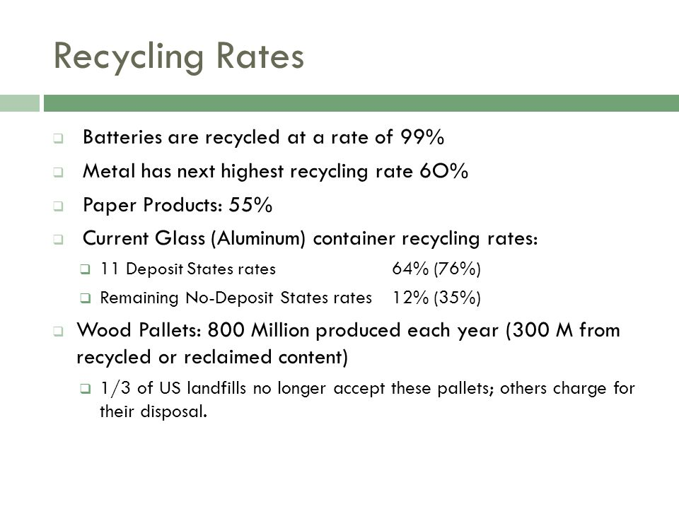 Recycling Rates Batteries are recycled at a rate of 99% Metal has next highest recycling rate 6O% Paper Products: 55% Current Glass (Aluminum) contain