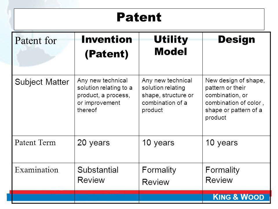 K ING & W OOD Patent Authority: State Intellectual Property Office (SIPO) Invention: 3 – 4 years Utility Model: 12 months Design: 10 months KING & WOOD PRC LAWYERS