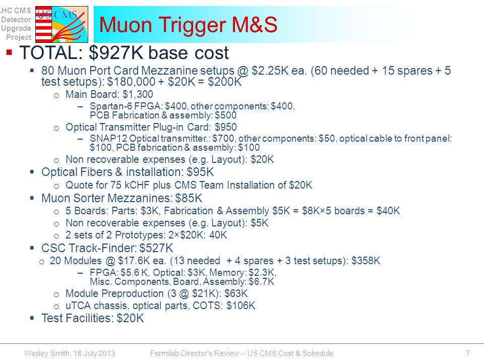 LHC CMS Detector Upgrade Project TOTAL: $927K base cost 80 Muon Port Card Mezzanine setups @ $2.25K ea.