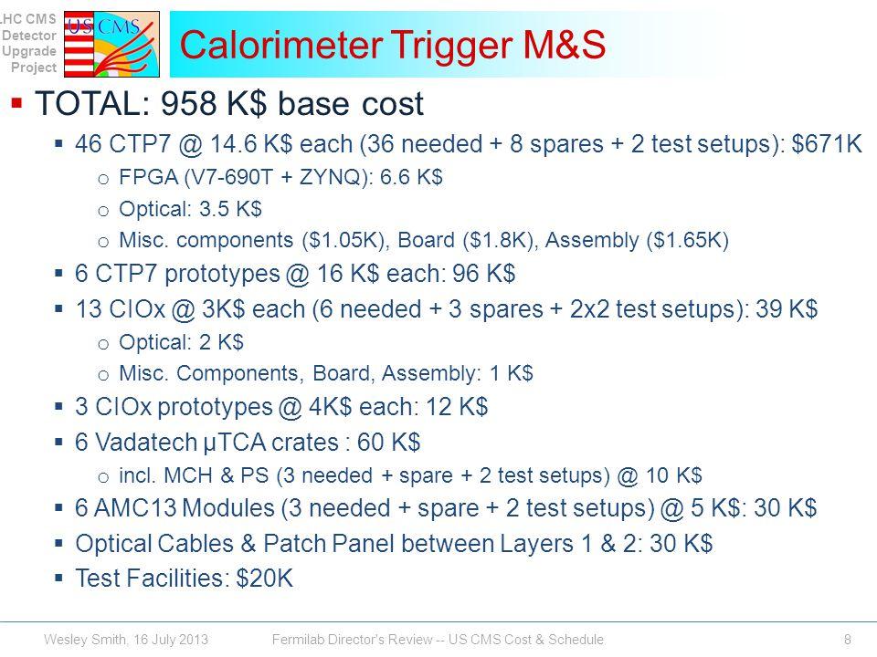 LHC CMS Detector Upgrade Project Calorimeter Trigger M&S TOTAL: 958 K$ base cost 46 CTP7 @ 14.6 K$ each (36 needed + 8 spares + 2 test setups): $671K o FPGA (V7-690T + ZYNQ): 6.6 K$ o Optical: 3.5 K$ o Misc.
