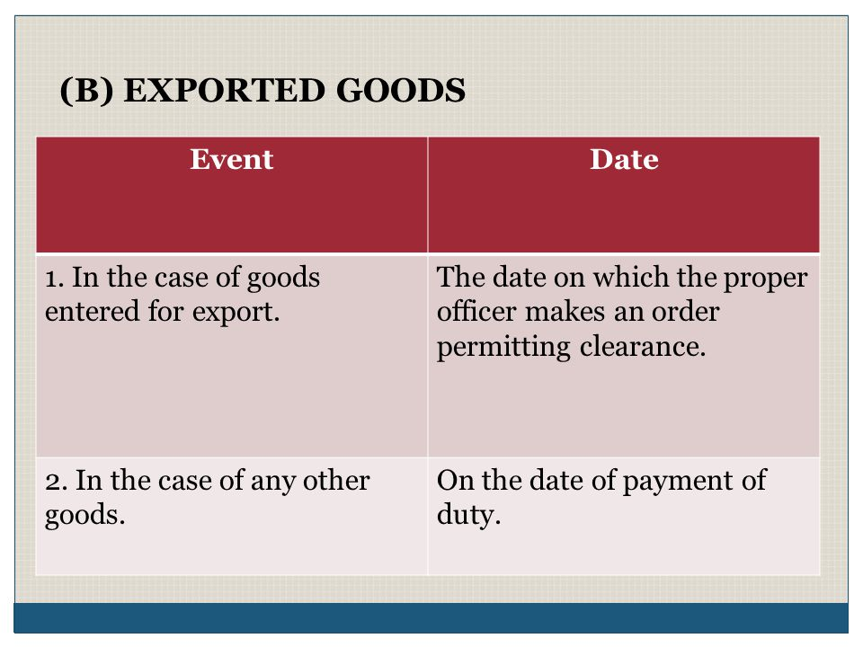 EventDate 1. In the case of goods entered for export. The date on which the proper officer makes an order permitting clearance. 2. In the case of any