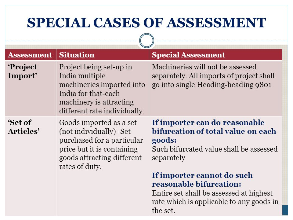 SPECIAL CASES OF ASSESSMENT AssessmentSituationSpecial Assessment Project Import Project being set-up in India multiple machineries imported into Indi