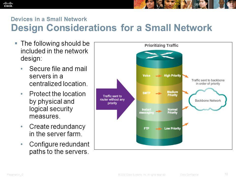 Presentation_ID 10 © 2008 Cisco Systems, Inc. All rights reserved.Cisco Confidential Devices in a Small Network Design Considerations for a Small Netw
