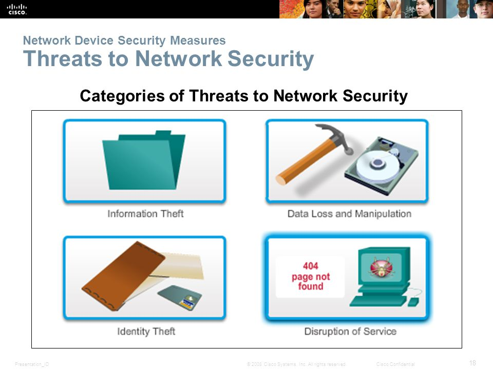 Presentation_ID 18 © 2008 Cisco Systems, Inc. All rights reserved.Cisco Confidential Network Device Security Measures Threats to Network Security Cate