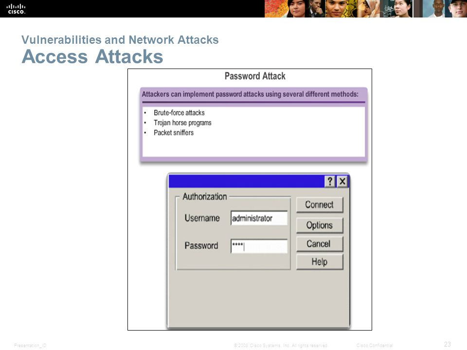 Presentation_ID 23 © 2008 Cisco Systems, Inc. All rights reserved.Cisco Confidential Vulnerabilities and Network Attacks Access Attacks
