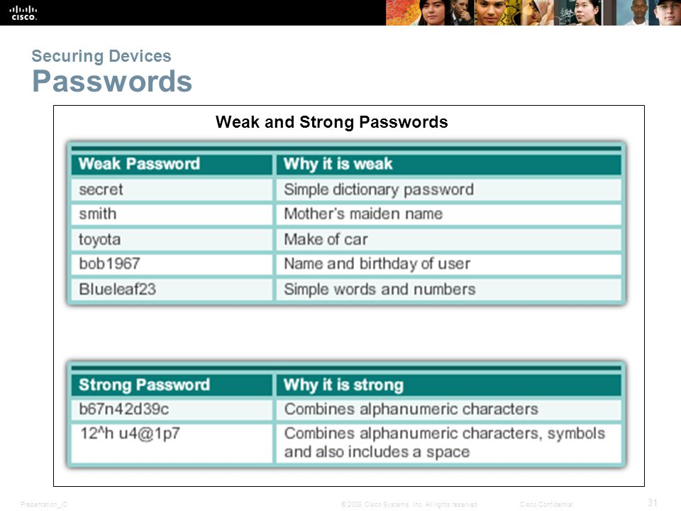 Presentation_ID 31 © 2008 Cisco Systems, Inc. All rights reserved.Cisco Confidential Securing Devices Passwords Weak and Strong Passwords