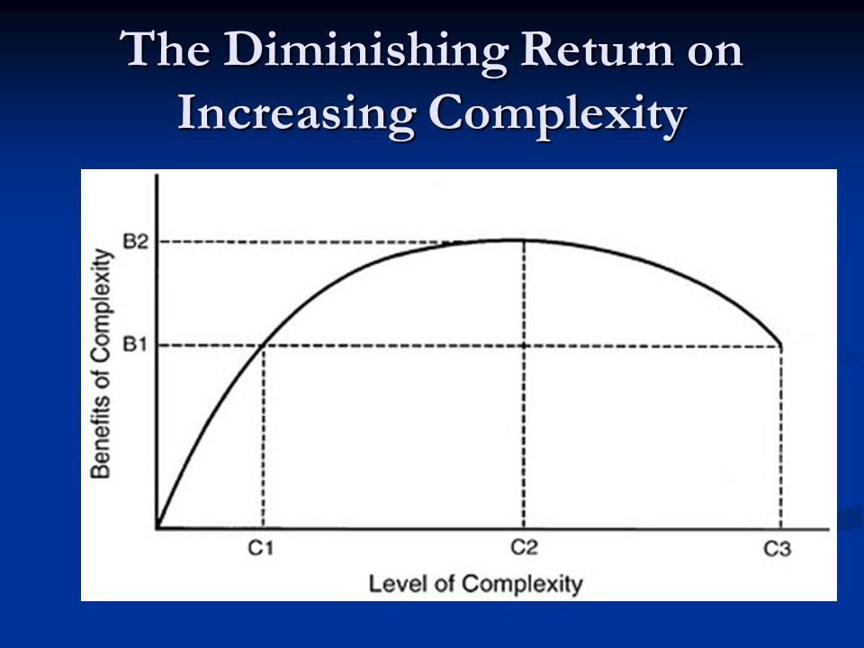 The Diminishing Return on Increasing Complexity