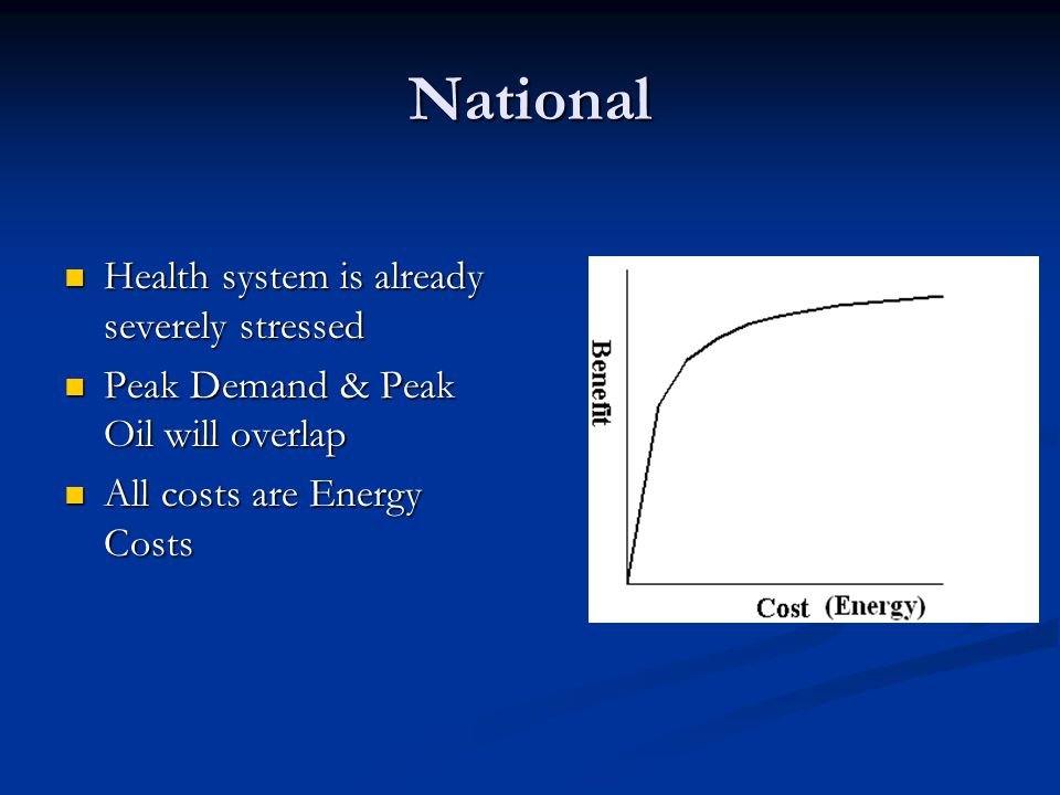 National Health system is already severely stressed Health system is already severely stressed Peak Demand & Peak Oil will overlap Peak Demand & Peak