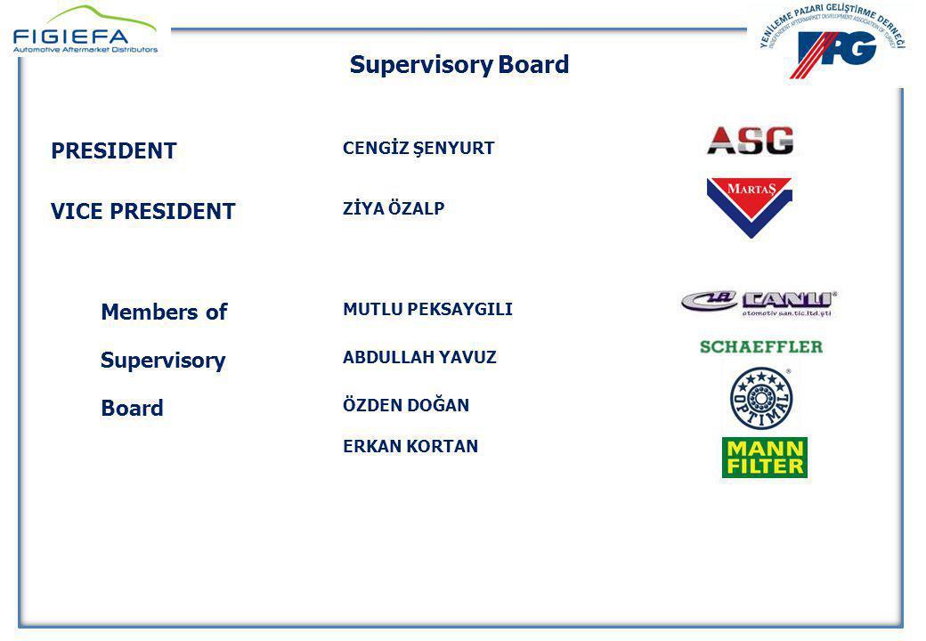 YENİLEME PAZARI GELİŞTİRME DERNEĞİ 10 Nisan 2014 YENİLEME PAZARI GELİŞTİRME DERNEĞİ 10 Nisan 2014 Supervisory Board PRESIDENT CENGİZ ŞENYURT VICE PRES
