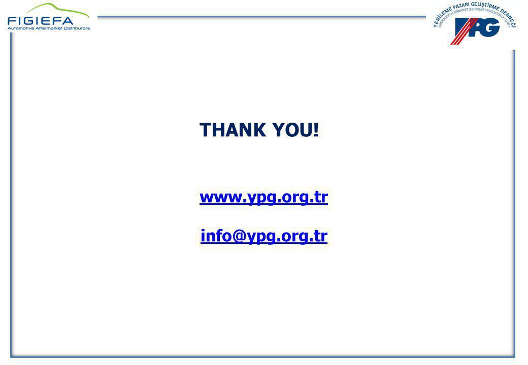 YENİLEME PAZARI GELİŞTİRME DERNEĞİ 10 Nisan 2014 YENİLEME PAZARI GELİŞTİRME DERNEĞİ 10 Nisan 2014 THANK YOU! www.ypg.org.tr info@ypg.org.tr