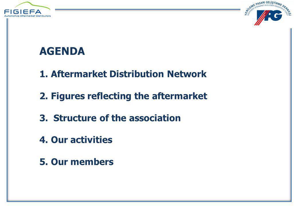 YENİLEME PAZARI GELİŞTİRME DERNEĞİ 10 Nisan 2014 YENİLEME PAZARI GELİŞTİRME DERNEĞİ 10 Nisan 2014 AGENDA 1. Aftermarket Distribution Network 2. Figure
