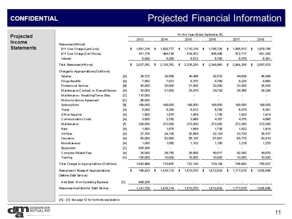11 Projected Financial Information Projected Income Statements CONFIDENTIAL