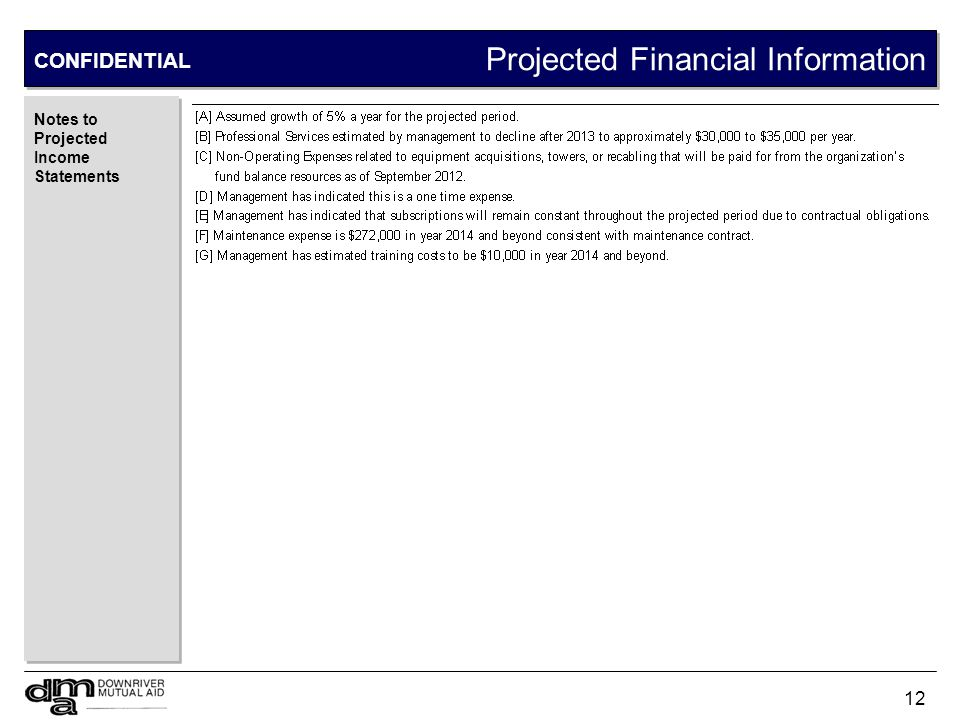 12 Projected Financial Information Notes to Projected Income Statements CONFIDENTIAL