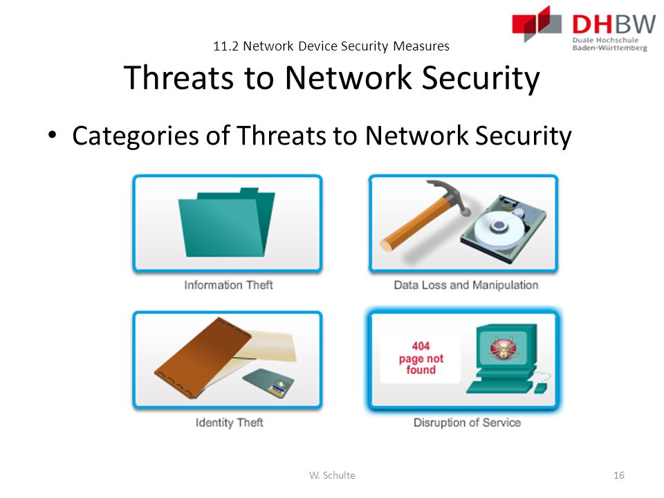 11.2 Network Device Security Measures Threats to Network Security Categories of Threats to Network Security W. Schulte16