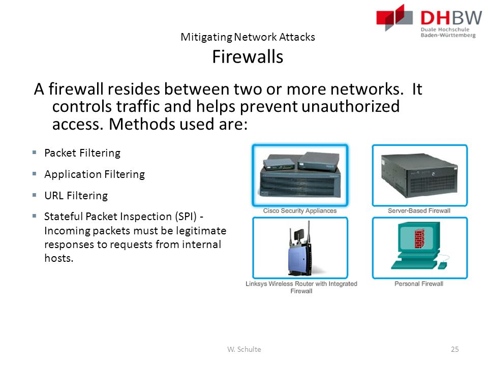 Mitigating Network Attacks Firewalls A firewall resides between two or more networks. It controls traffic and helps prevent unauthorized access. Metho