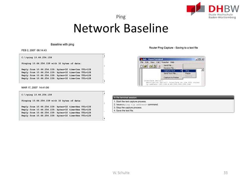 Ping Network Baseline W. Schulte33