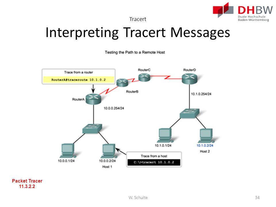 Tracert Interpreting Tracert Messages W. Schulte34 Packet Tracer 11.3.2.2