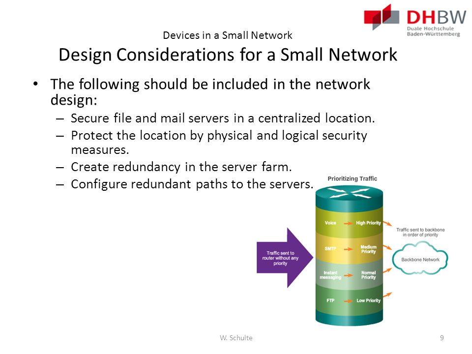 Devices in a Small Network Design Considerations for a Small Network The following should be included in the network design: – Secure file and mail se