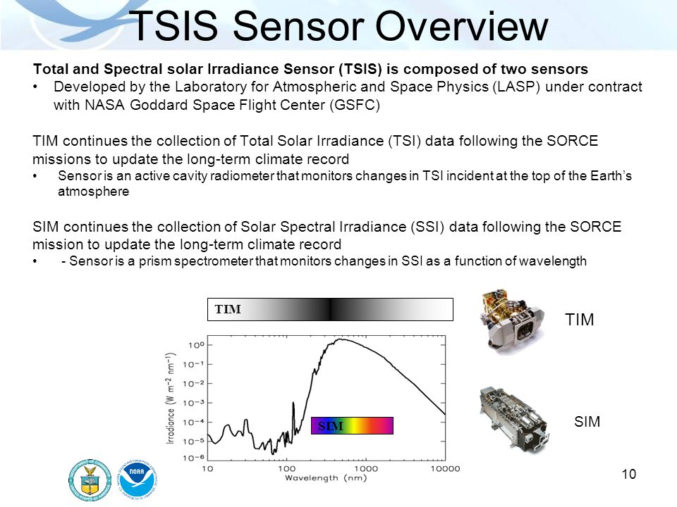 10 TSIS Sensor Overview SIM TIM SIM Total and Spectral solar Irradiance Sensor (TSIS) is composed of two sensors Developed by the Laboratory for Atmos