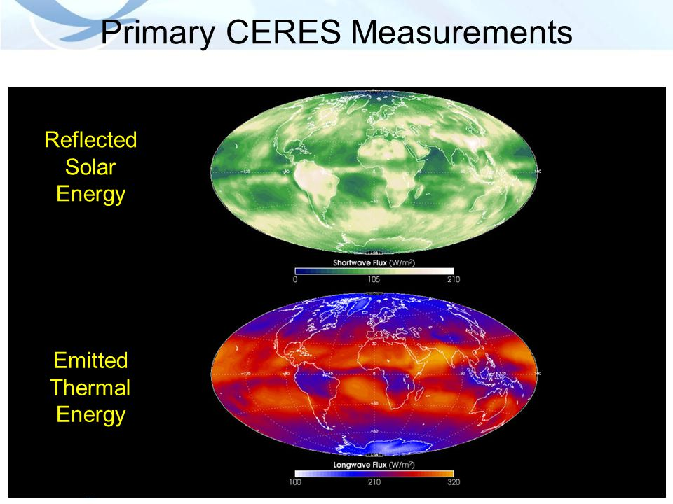 15 Primary CERES Measurements Reflected Solar Energy Emitted Thermal Energy