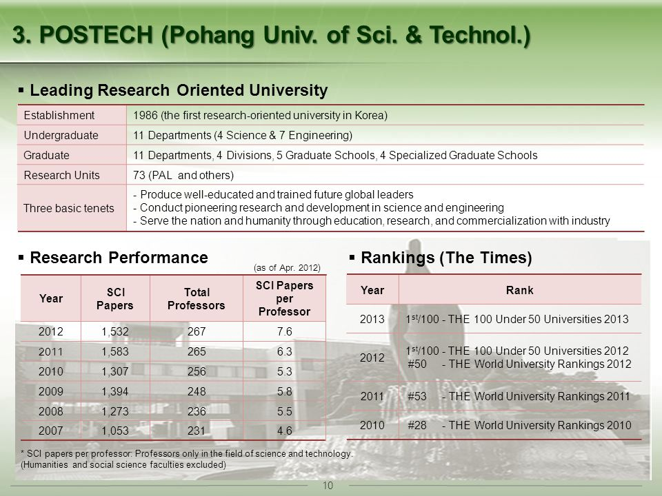 10 3. POSTECH (Pohang Univ. of Sci.