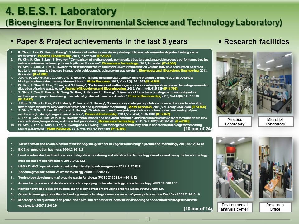 11 4. B.E.S.T. Laboratory (Bioengineers for Environmental Science and Technology Laboratory) 1.K. Cho, J. Lee, W. Kim, S. Hwang*, Behavior of methanog