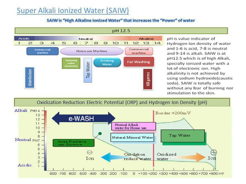 Oxidization Reduction Electric Potential (ORP) and Hydrogen Ion Density (pH) Super Alkali Ionized Water (SAIW)