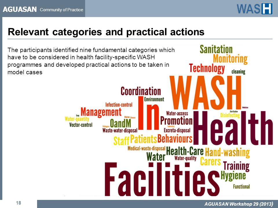 AGUASAN Community of Practice Relevant categories and practical actions 18 AGUASAN Workshop 29 (2013 ) The participants identified nine fundamental categories which have to be considered in health facility-specific WASH programmes and developed practical actions to be taken in model cases