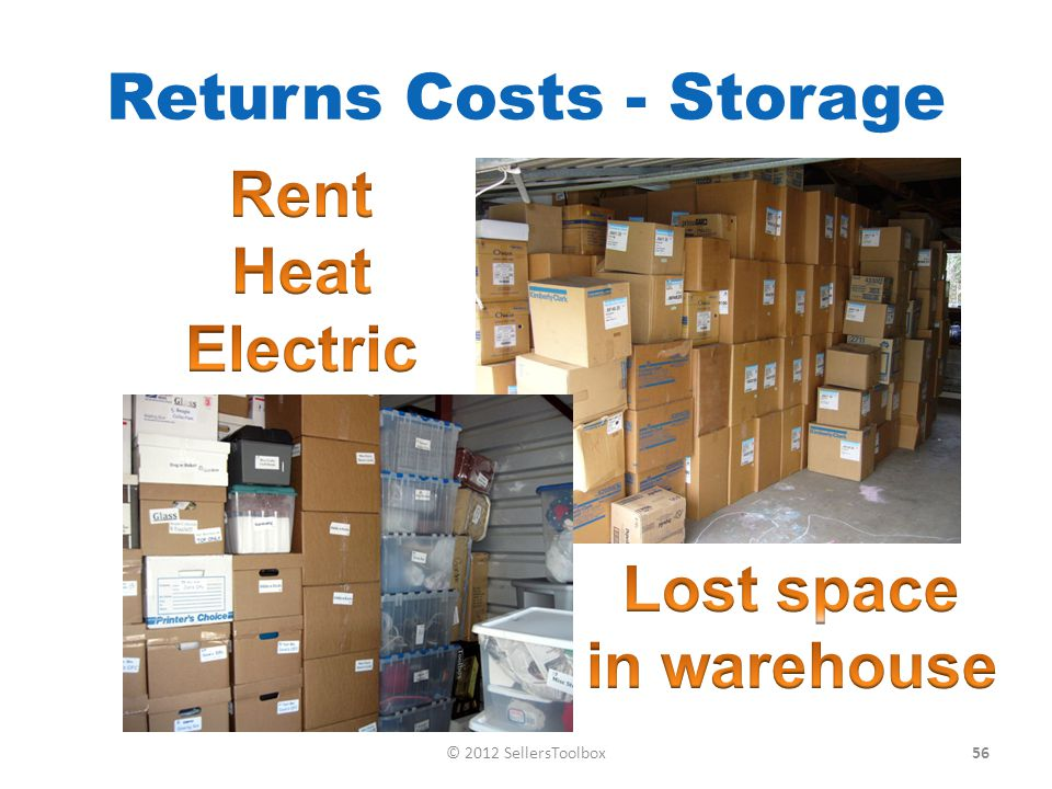 Returns Costs - Storage 56© 2012 SellersToolbox