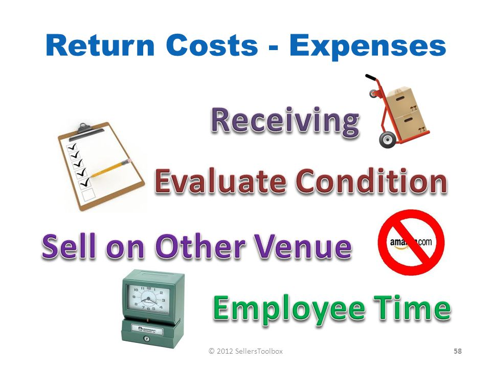 Return Costs - Expenses 58© 2012 SellersToolbox
