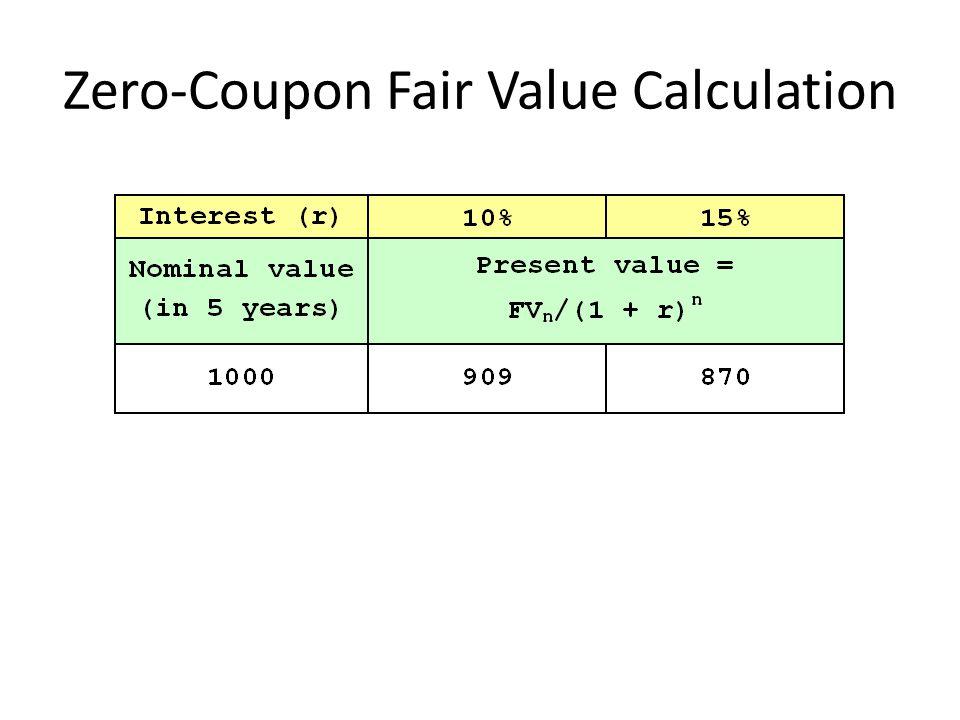 Zero-Coupon Fair Value Calculation