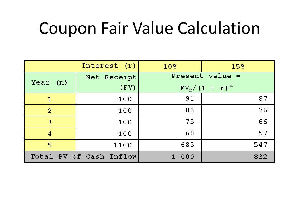Coupon Fair Value Calculation