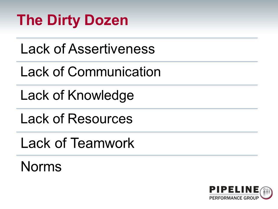 The Dirty Dozen Lack of Assertiveness Lack of Communication Lack of Knowledge Lack of Resources Lack of Teamwork Norms