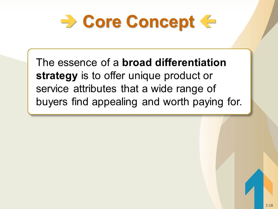 Core Concept Core Concept 5-18 The essence of a broad differentiation strategy is to offer unique product or service attributes that a wide range of b