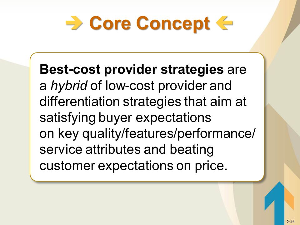 Core Concept Core Concept 5-34 Best-cost provider strategies are a hybrid of low-cost provider and differentiation strategies that aim at satisfying b