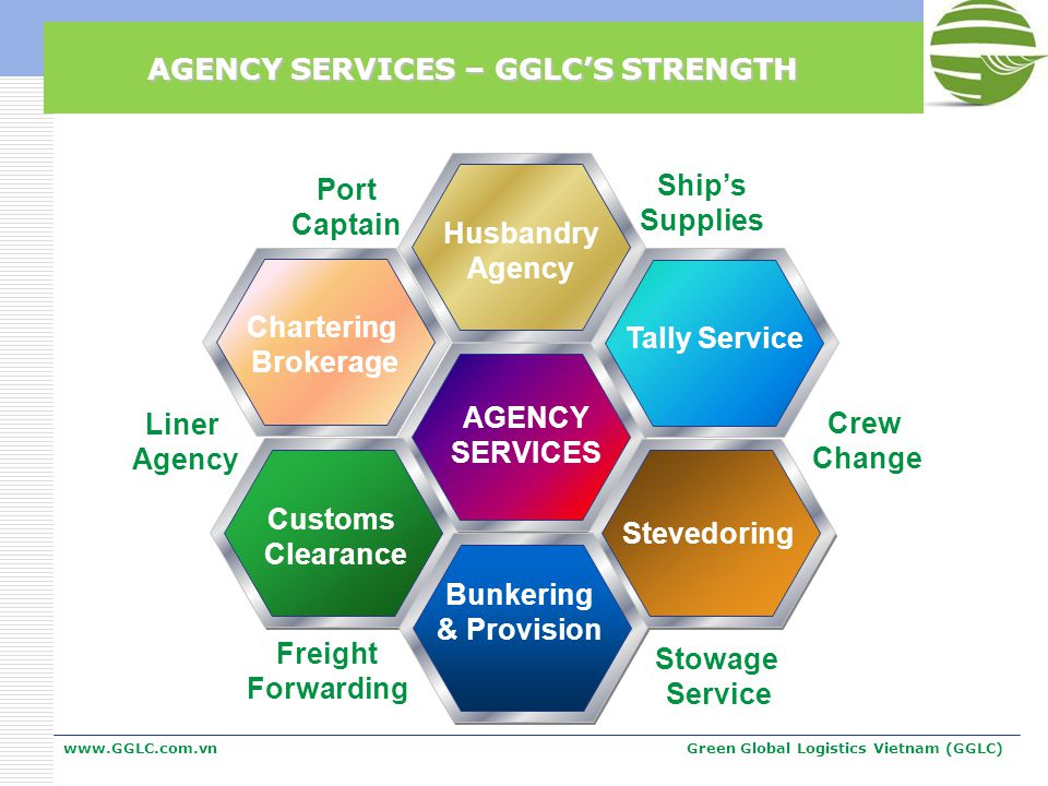 LOGISTICS SERVICES – GGLCS VALUE ADDED www.GGLC.com.vnGreen Global Logistics Vietnam (GGLC) Air Transport LOGISTICS SERVICES Customs Clearance Inland Waterway Transport Road Transport Cross Border Trade Freight Forwarding Chartering Brokerage Project Cargo Handling Cargo Consolidation Cargo Stowage & Warehouse Reefer Container Services Railway Support Services Safety & Security Solutions