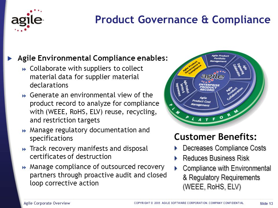 Agile Corporate Overview COPYRIGHT © 2005 AGILE SOFTWARE CORPORATION.