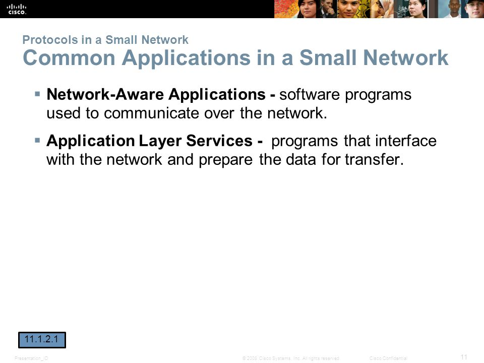 Presentation_ID 11 © 2008 Cisco Systems, Inc. All rights reserved.Cisco Confidential Protocols in a Small Network Common Applications in a Small Netwo
