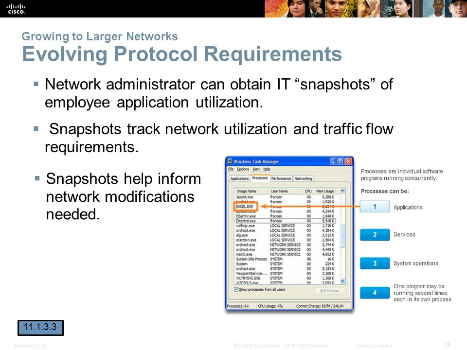 Presentation_ID 16 © 2008 Cisco Systems, Inc. All rights reserved.Cisco Confidential Growing to Larger Networks Evolving Protocol Requirements Network