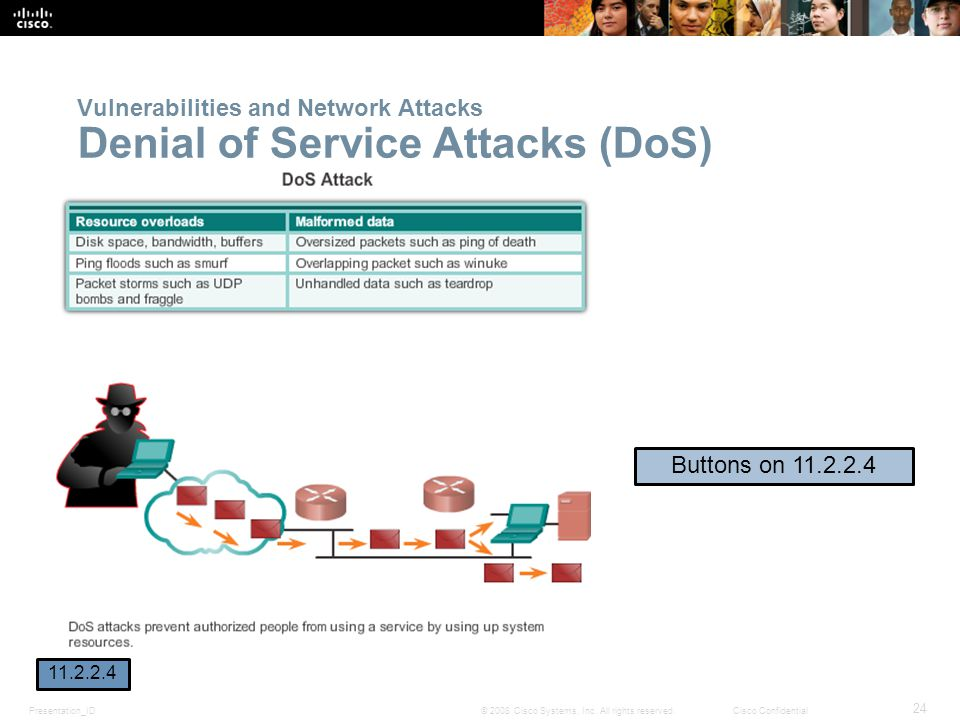 Presentation_ID 24 © 2008 Cisco Systems, Inc. All rights reserved.Cisco Confidential Vulnerabilities and Network Attacks Denial of Service Attacks (Do