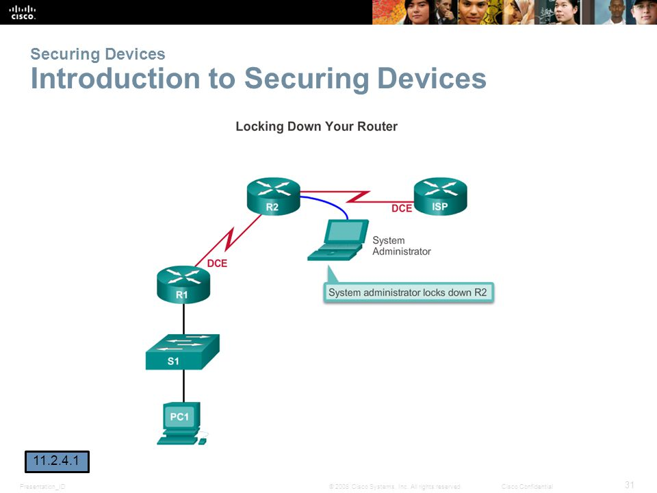 Presentation_ID 31 © 2008 Cisco Systems, Inc. All rights reserved.Cisco Confidential Securing Devices Introduction to Securing Devices 11.2.4.1