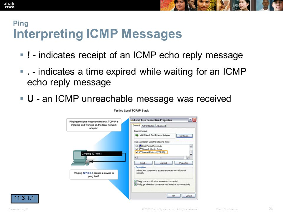 Presentation_ID 35 © 2008 Cisco Systems, Inc. All rights reserved.Cisco Confidential Ping Interpreting ICMP Messages ! - indicates receipt of an ICMP