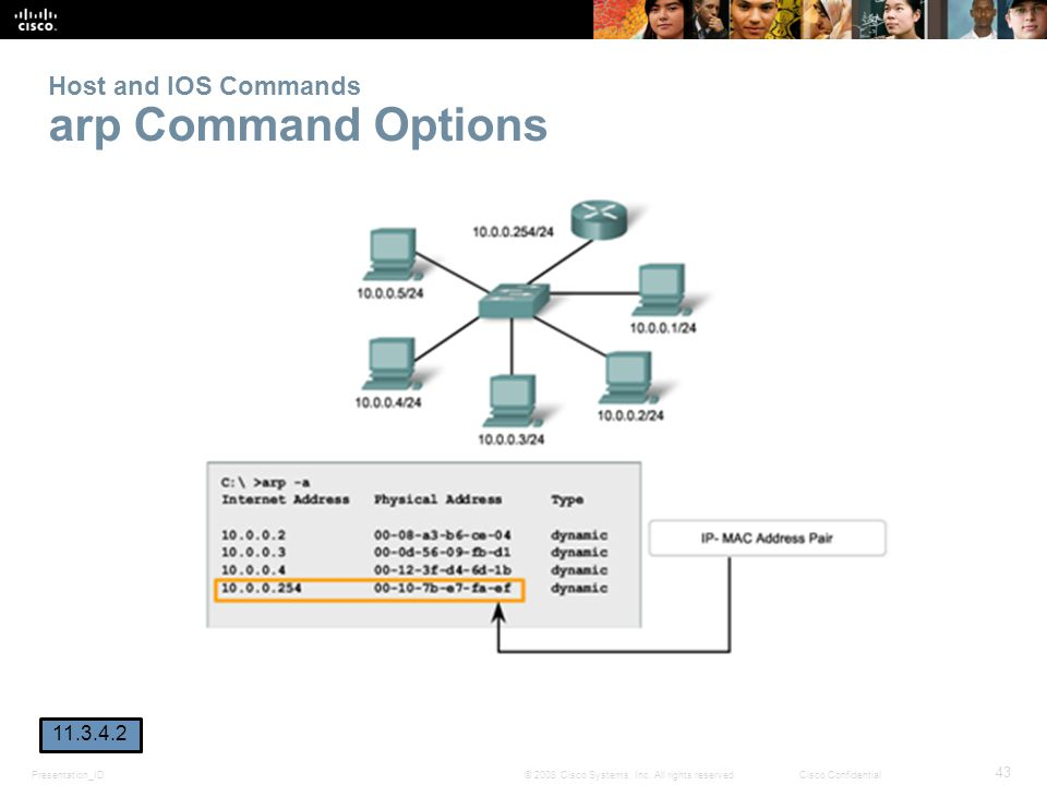 Presentation_ID 43 © 2008 Cisco Systems, Inc. All rights reserved.Cisco Confidential Host and IOS Commands arp Command Options 11.3.4.2