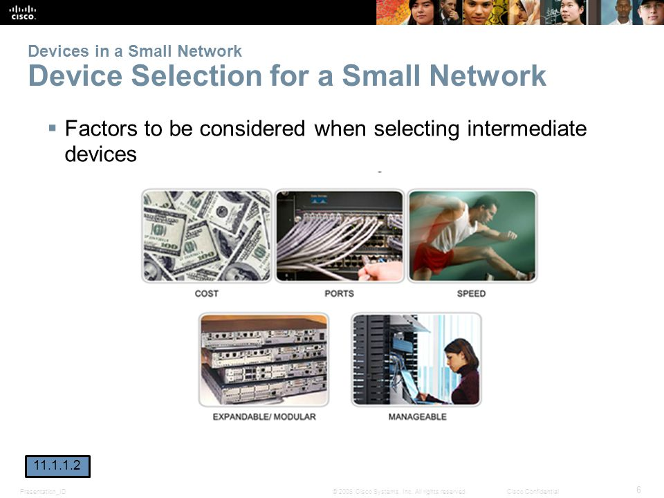 Presentation_ID 6 © 2008 Cisco Systems, Inc. All rights reserved.Cisco Confidential Devices in a Small Network Device Selection for a Small Network Fa